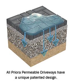 15M_DRI_PRIORA_DIA_IMG_driveline-priora-new-arrow